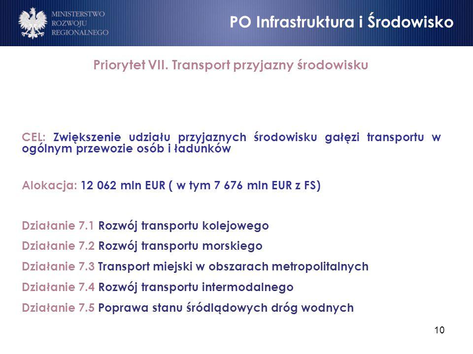 Priorytet VII. Transport przyjazny środowisku