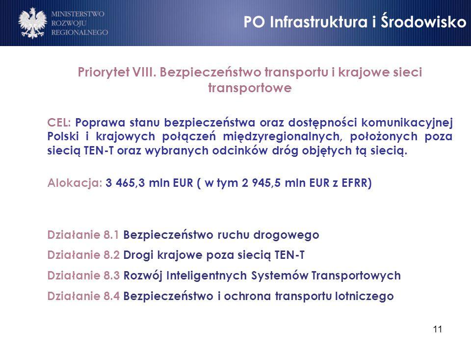 Priorytet VIII. Bezpieczeństwo transportu i krajowe sieci transportowe