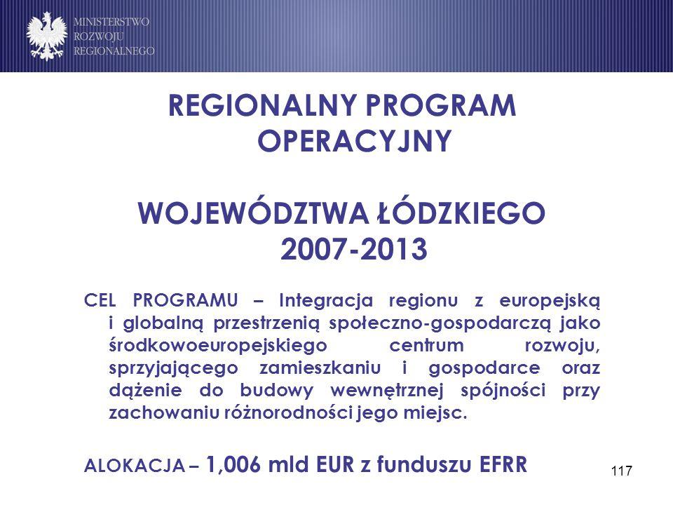 REGIONALNY PROGRAM OPERACYJNY WOJEWÓDZTWA ŁÓDZKIEGO 2007-2013
