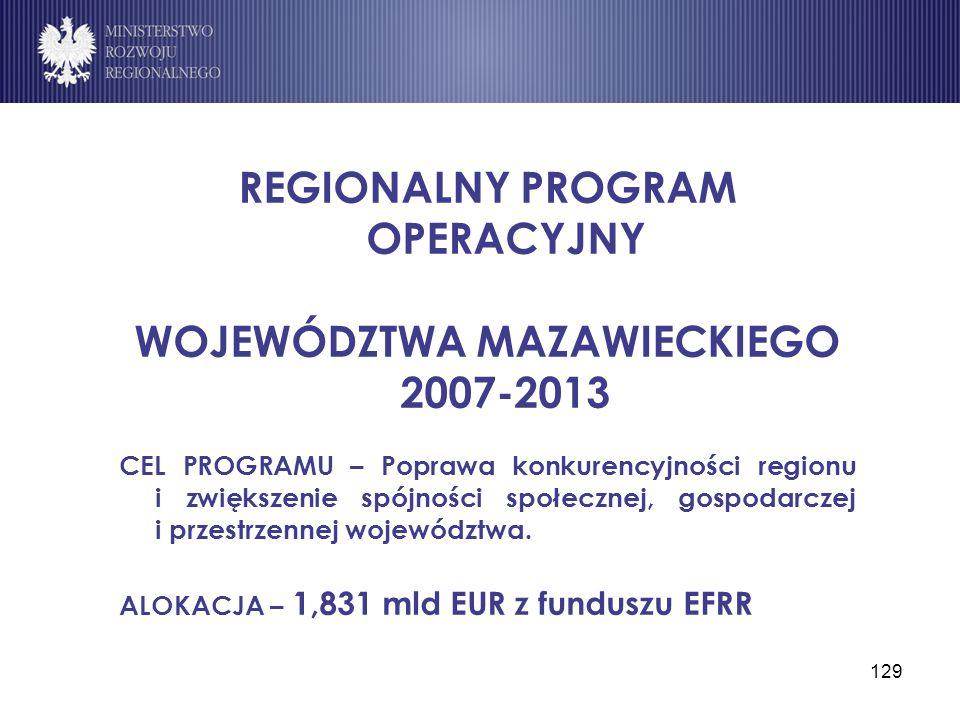 REGIONALNY PROGRAM OPERACYJNY WOJEWÓDZTWA MAZAWIECKIEGO 2007-2013