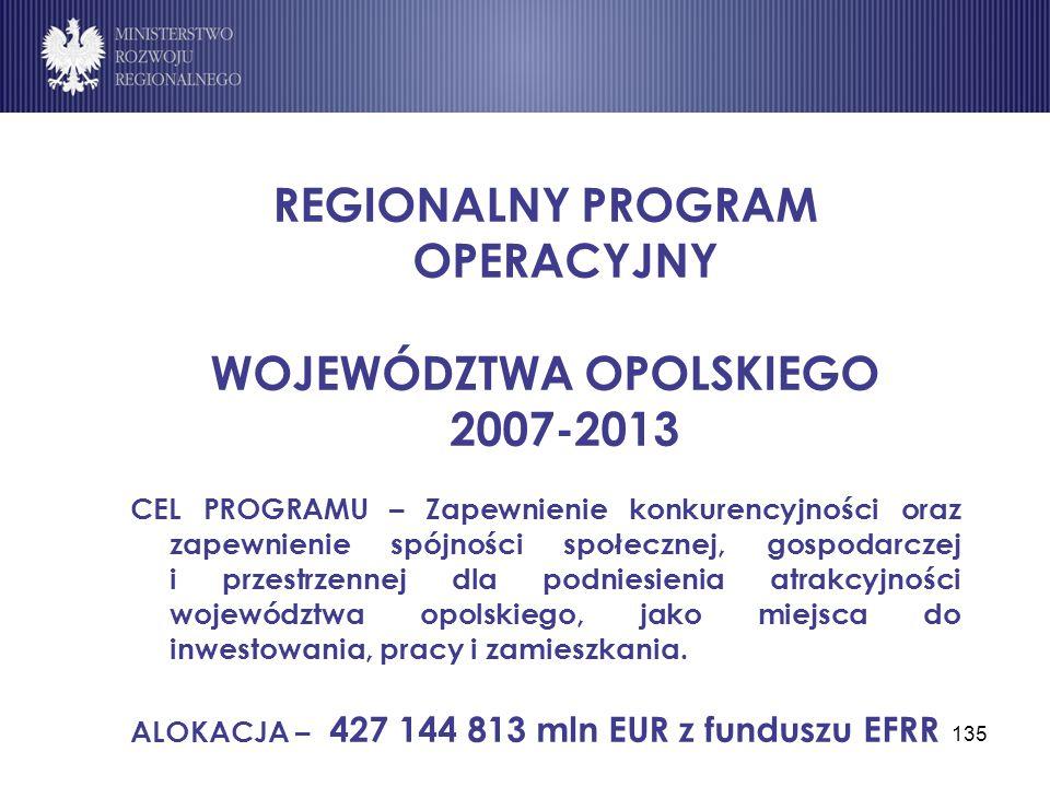 REGIONALNY PROGRAM OPERACYJNY WOJEWÓDZTWA OPOLSKIEGO 2007-2013