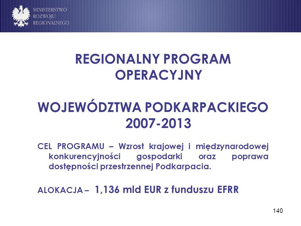 REGIONALNY PROGRAM OPERACYJNY WOJEWÓDZTWA PODKARPACKIEGO 2007-2013