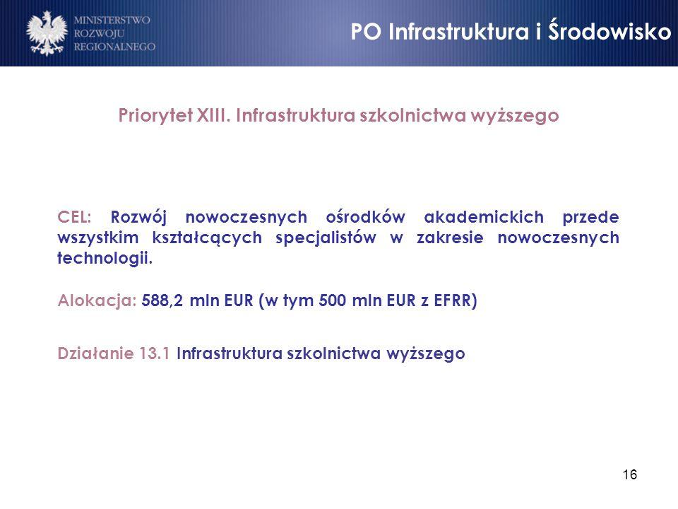 Priorytet XIII. Infrastruktura szkolnictwa wyższego