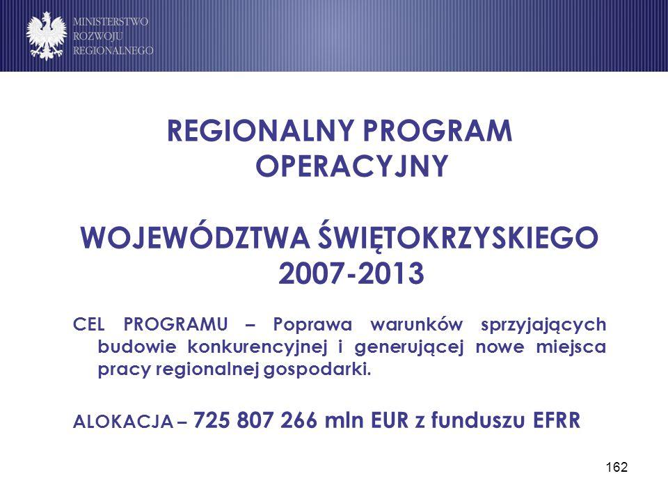 REGIONALNY PROGRAM OPERACYJNY WOJEWÓDZTWA ŚWIĘTOKRZYSKIEGO 2007-2013
