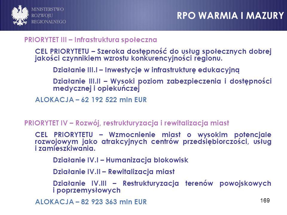 RPO WARMIA I MAZURY PRIORYTET III – Infrastruktura społeczna