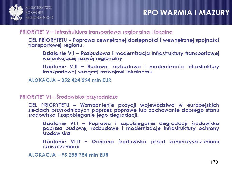 RPO WARMIA I MAZURY PRIORYTET V – Infrastruktura transportowa regionalna i lokalna.