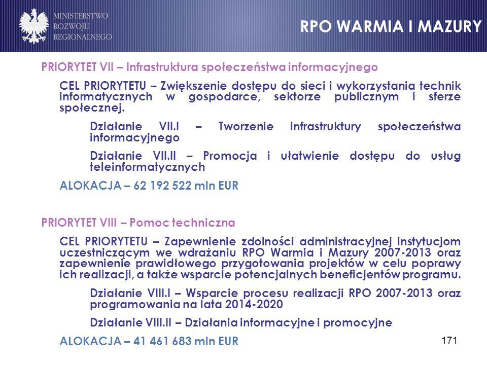 RPO WARMIA I MAZURY PRIORYTET VII – Infrastruktura społeczeństwa informacyjnego.