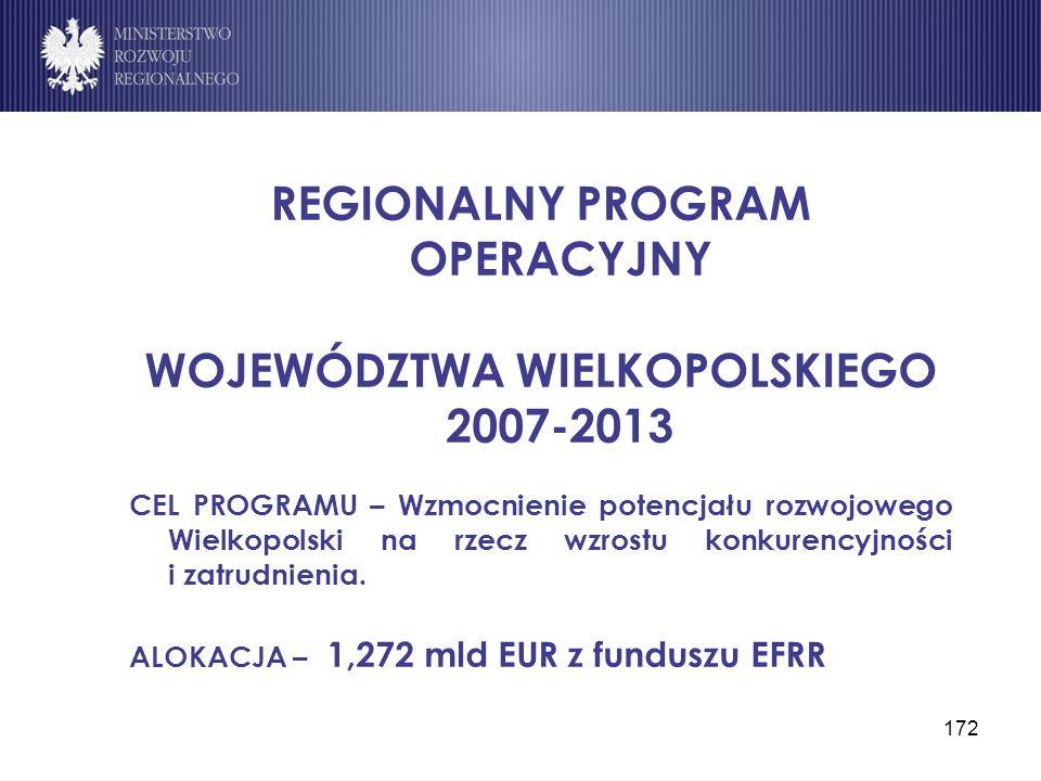 REGIONALNY PROGRAM OPERACYJNY WOJEWÓDZTWA WIELKOPOLSKIEGO 2007-2013
