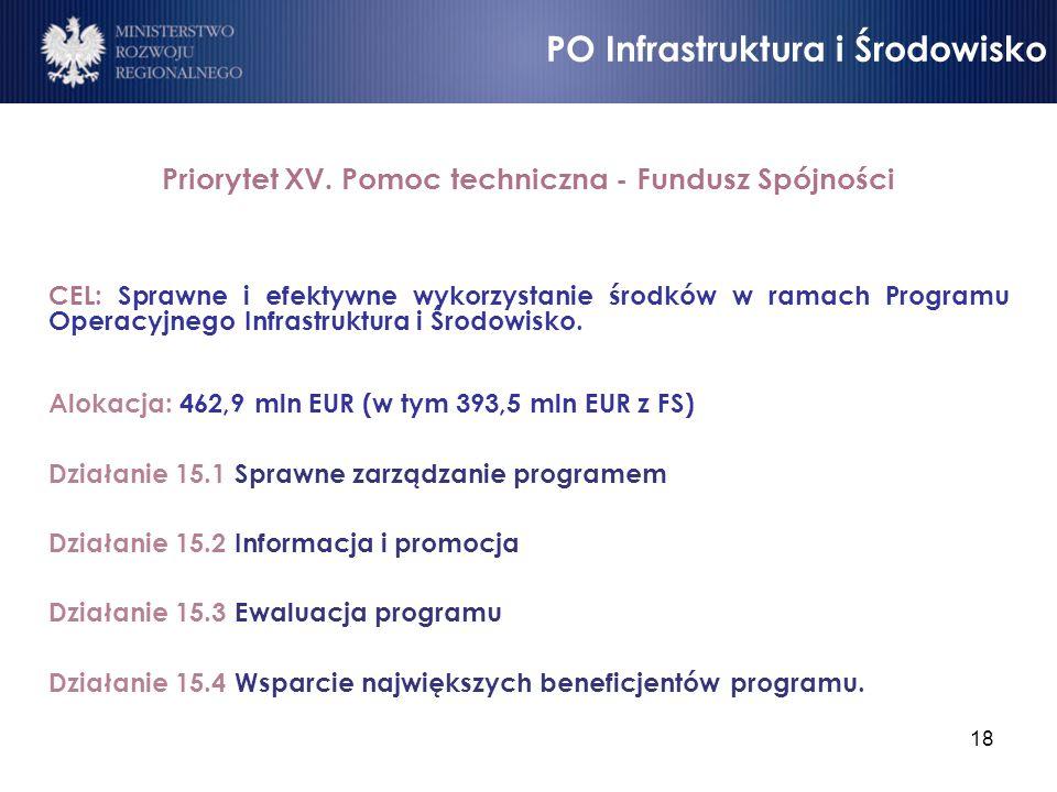 Priorytet XV. Pomoc techniczna - Fundusz Spójności