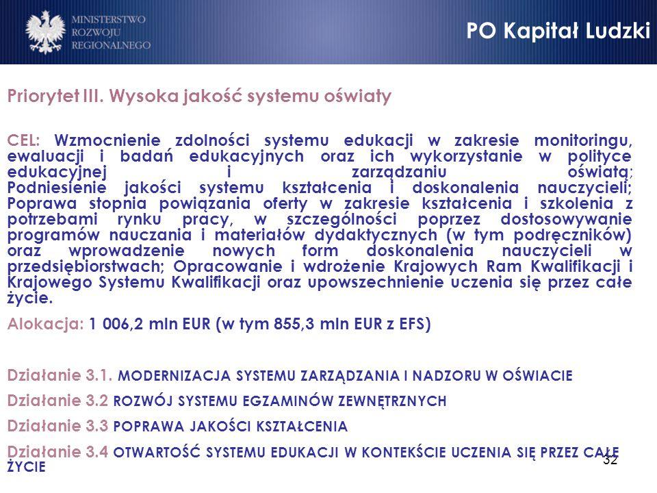 PO Kapitał Ludzki Priorytet III. Wysoka jakość systemu oświaty