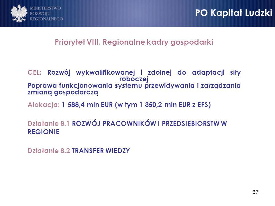 Priorytet VIII. Regionalne kadry gospodarki