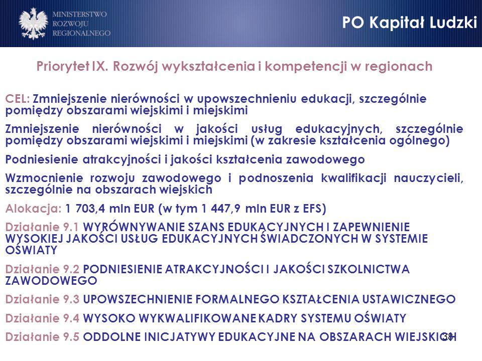 Priorytet IX. Rozwój wykształcenia i kompetencji w regionach