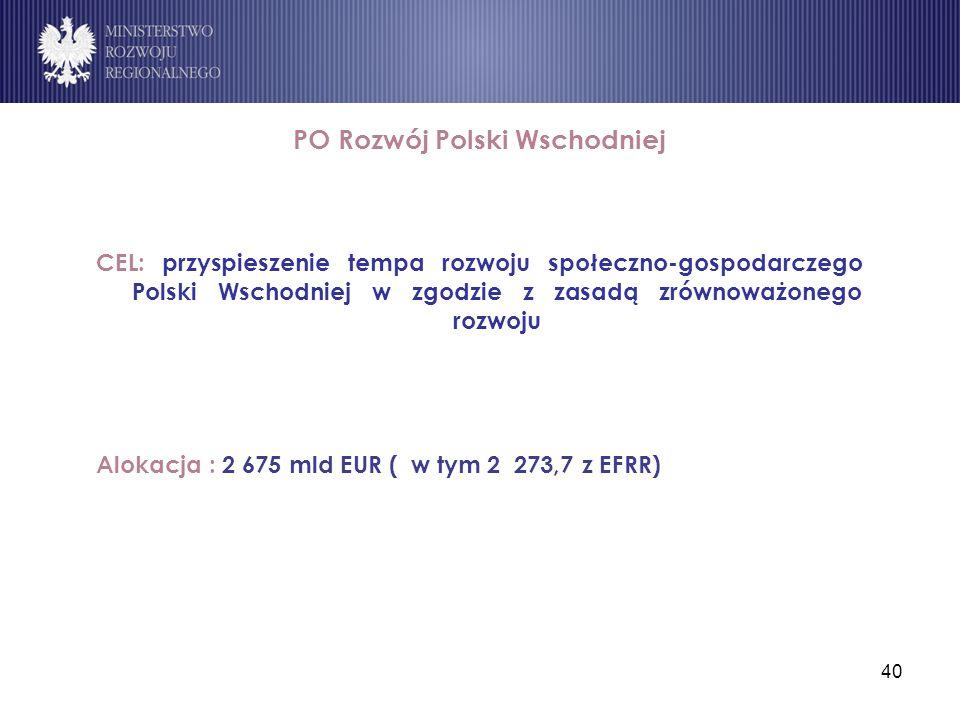 PO Rozwój Polski Wschodniej