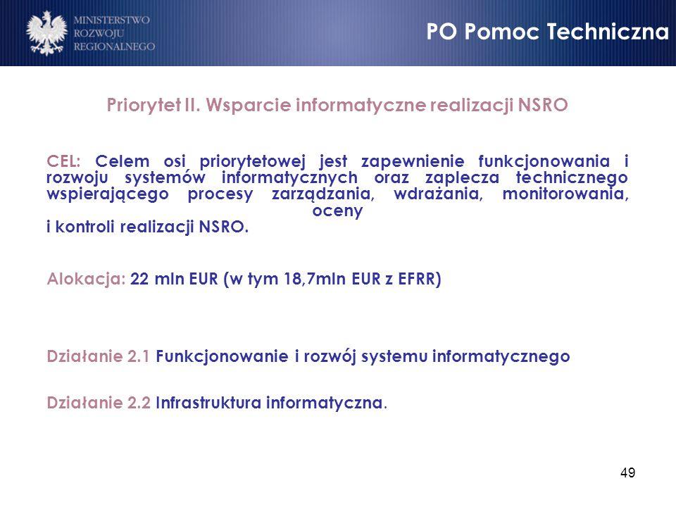 Priorytet II. Wsparcie informatyczne realizacji NSRO