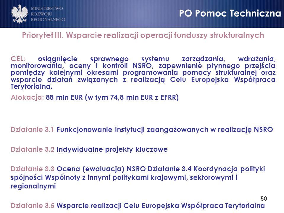 Priorytet III. Wsparcie realizacji operacji funduszy strukturalnych