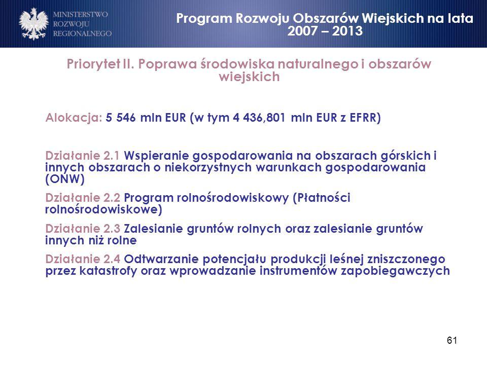 Program Rozwoju Obszarów Wiejskich na lata 2007 – 2013