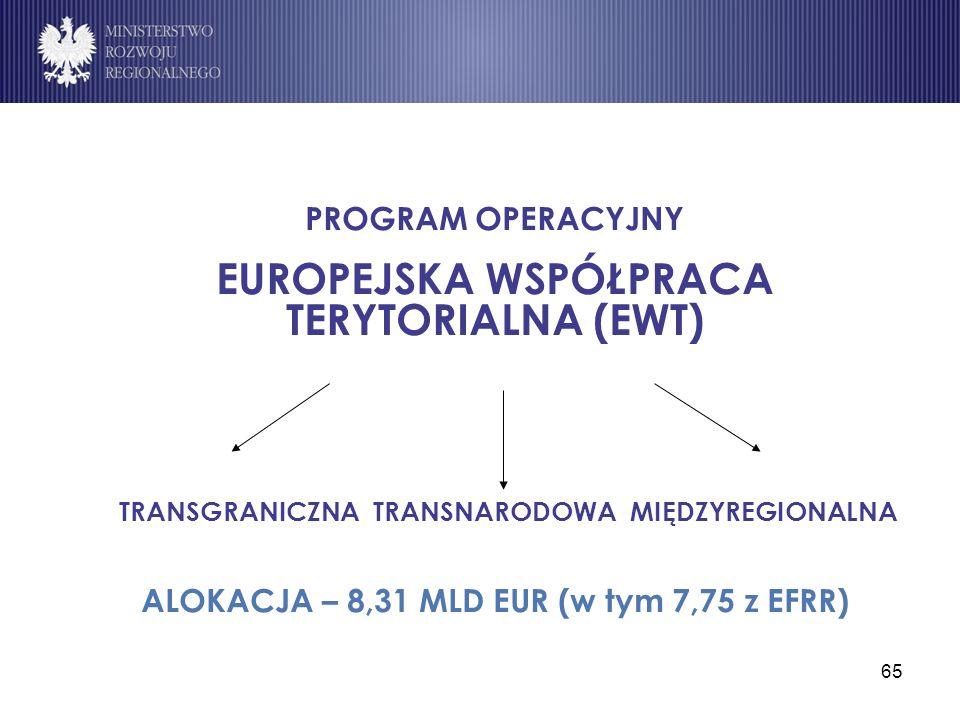 EUROPEJSKA WSPÓŁPRACA TERYTORIALNA (EWT)