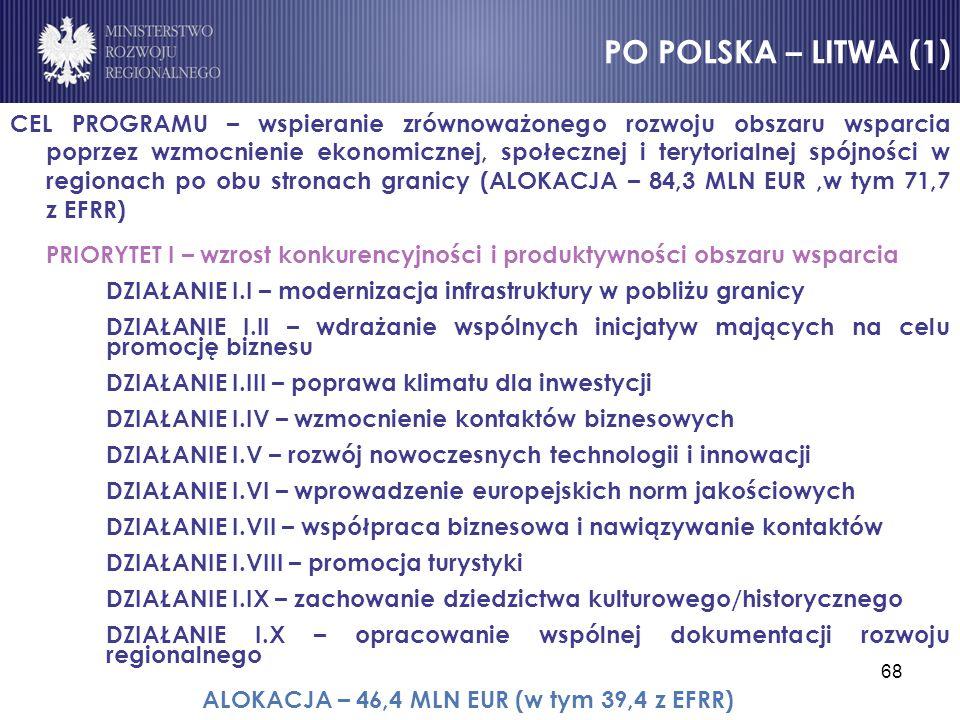 PO POLSKA – LITWA (1)