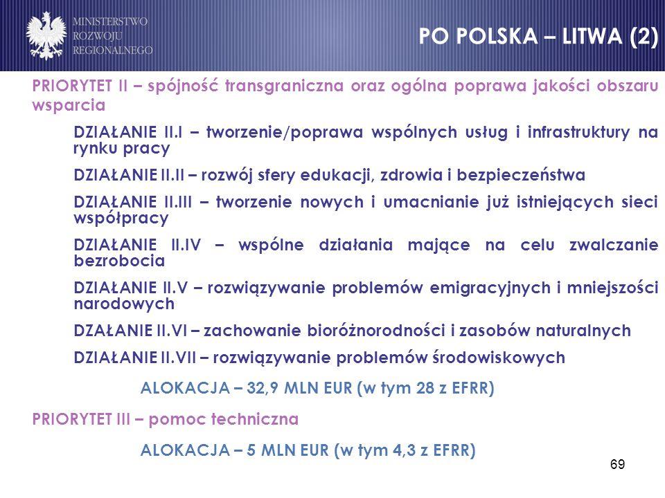 PO POLSKA – LITWA (2) PRIORYTET II – spójność transgraniczna oraz ogólna poprawa jakości obszaru wsparcia.