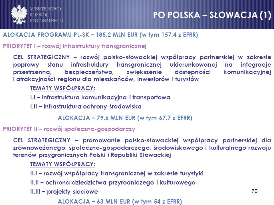 PO POLSKA – SŁOWACJA (1) ALOKACJA PROGRAMU PL-SK – 185,2 MLN EUR (w tym 157,4 z EFRR) PRIORYTET I – rozwój infrastruktury transgranicznej.