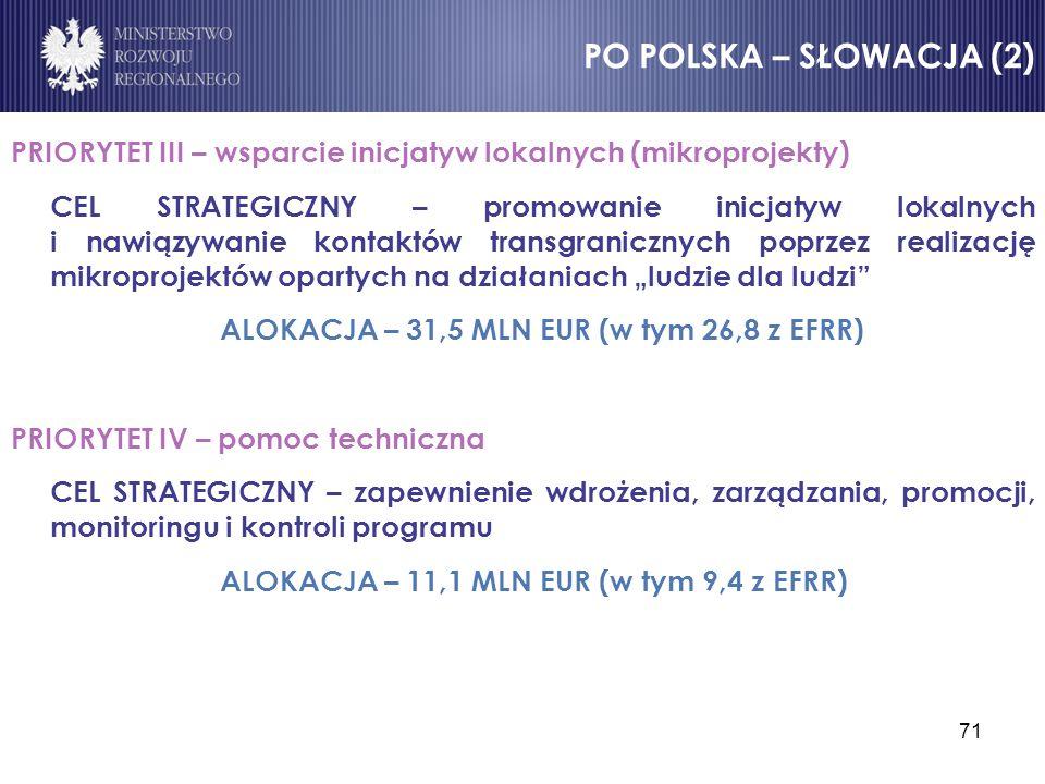 PO POLSKA – SŁOWACJA (2) PRIORYTET III – wsparcie inicjatyw lokalnych (mikroprojekty)