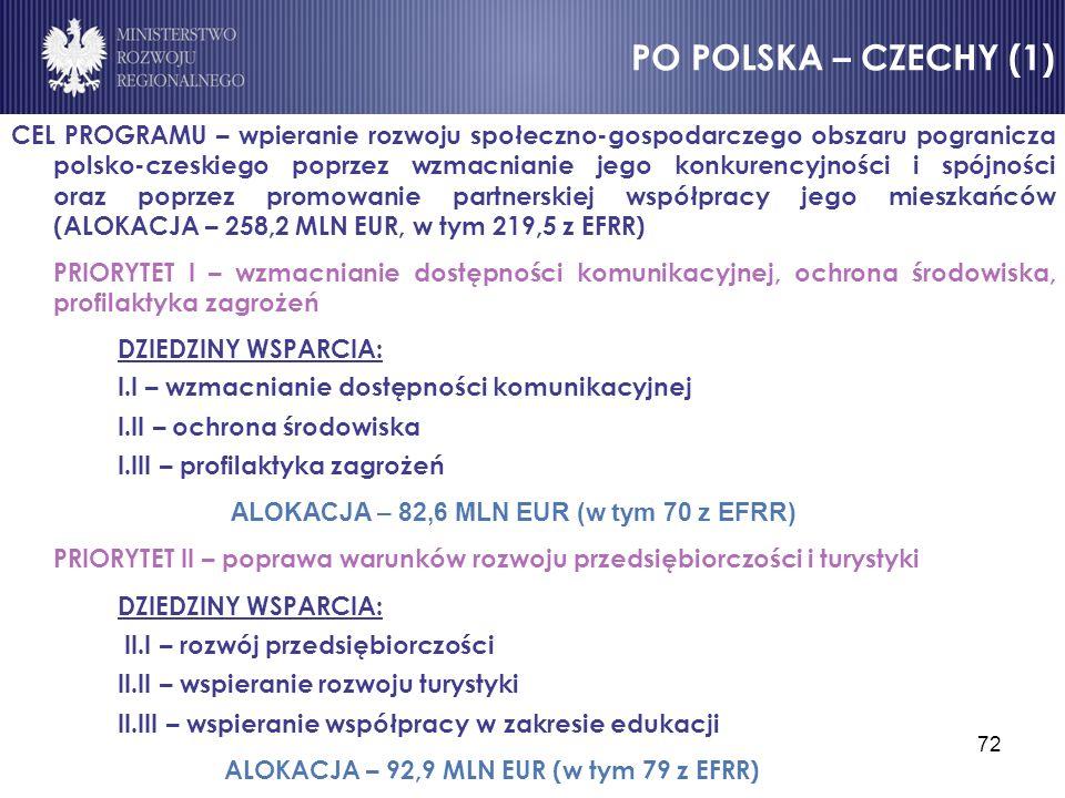 PO POLSKA – CZECHY (1)