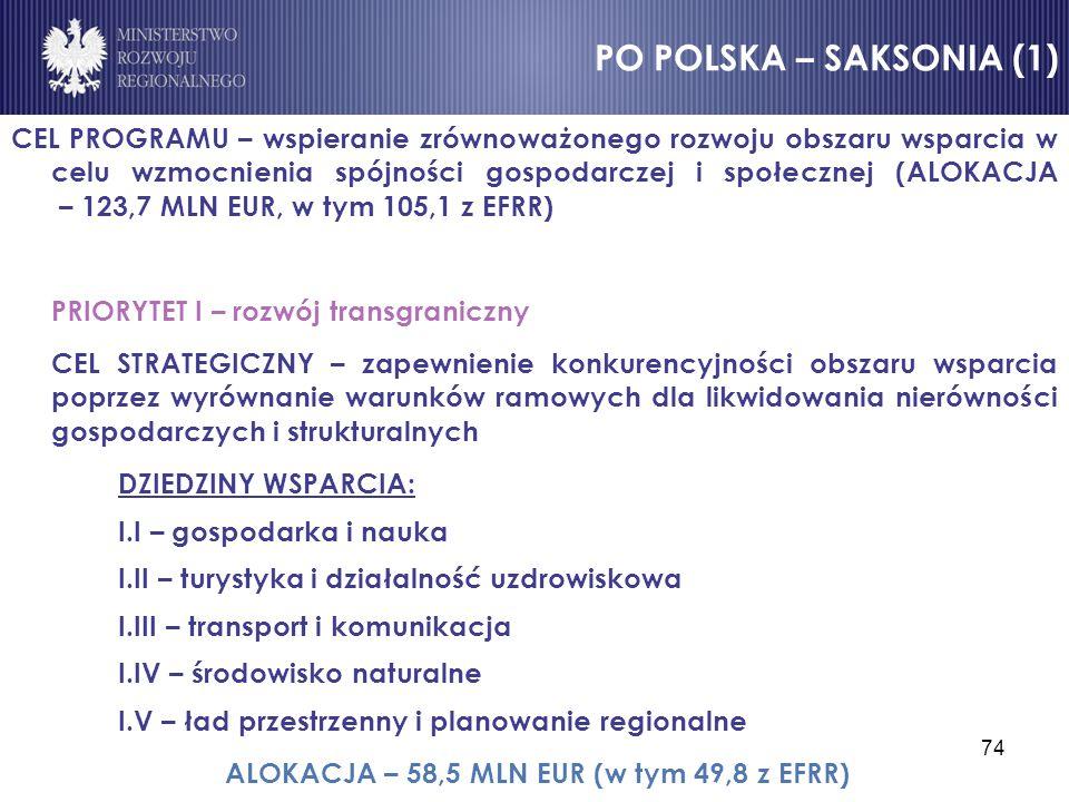 PO POLSKA – SAKSONIA (1)