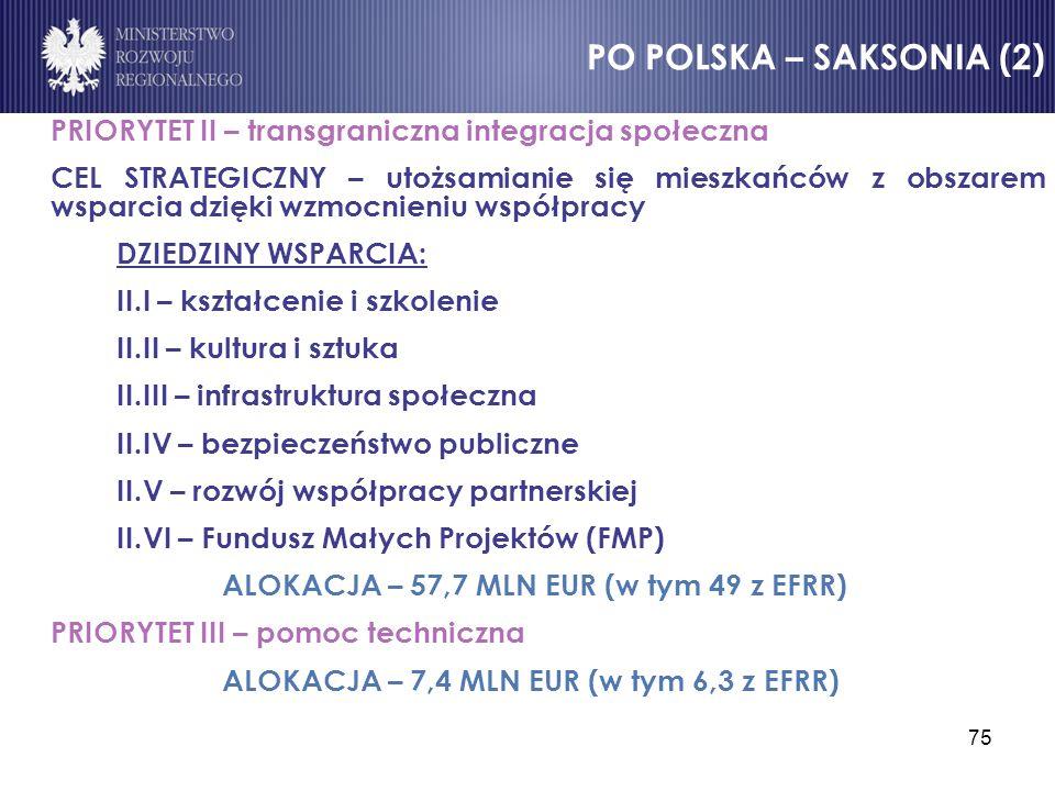 PO POLSKA – SAKSONIA (2) PRIORYTET II – transgraniczna integracja społeczna.