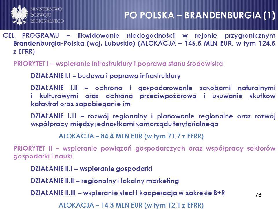 PO POLSKA – BRANDENBURGIA (1)