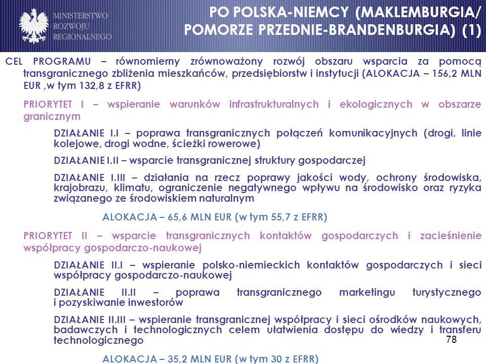 PO POLSKA-NIEMCY (MAKLEMBURGIA/ POMORZE PRZEDNIE-BRANDENBURGIA) (1)