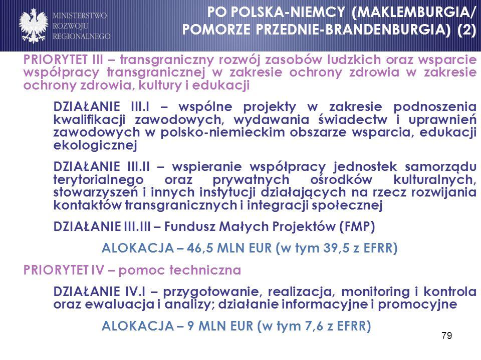 PO POLSKA-NIEMCY (MAKLEMBURGIA/ POMORZE PRZEDNIE-BRANDENBURGIA) (2)