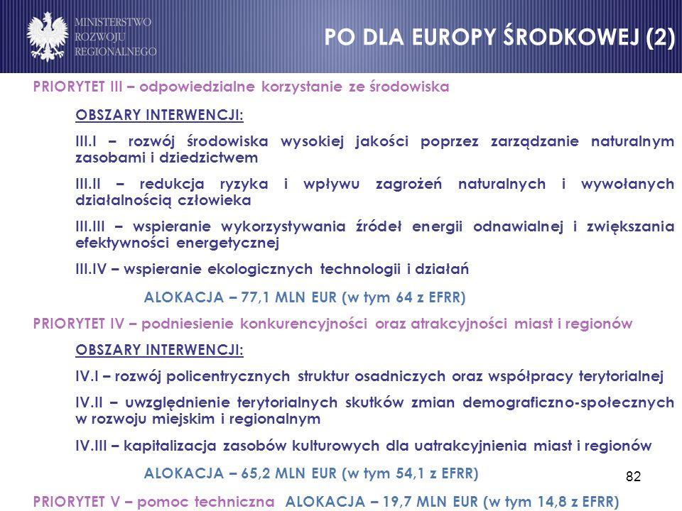 PO DLA EUROPY ŚRODKOWEJ (2)