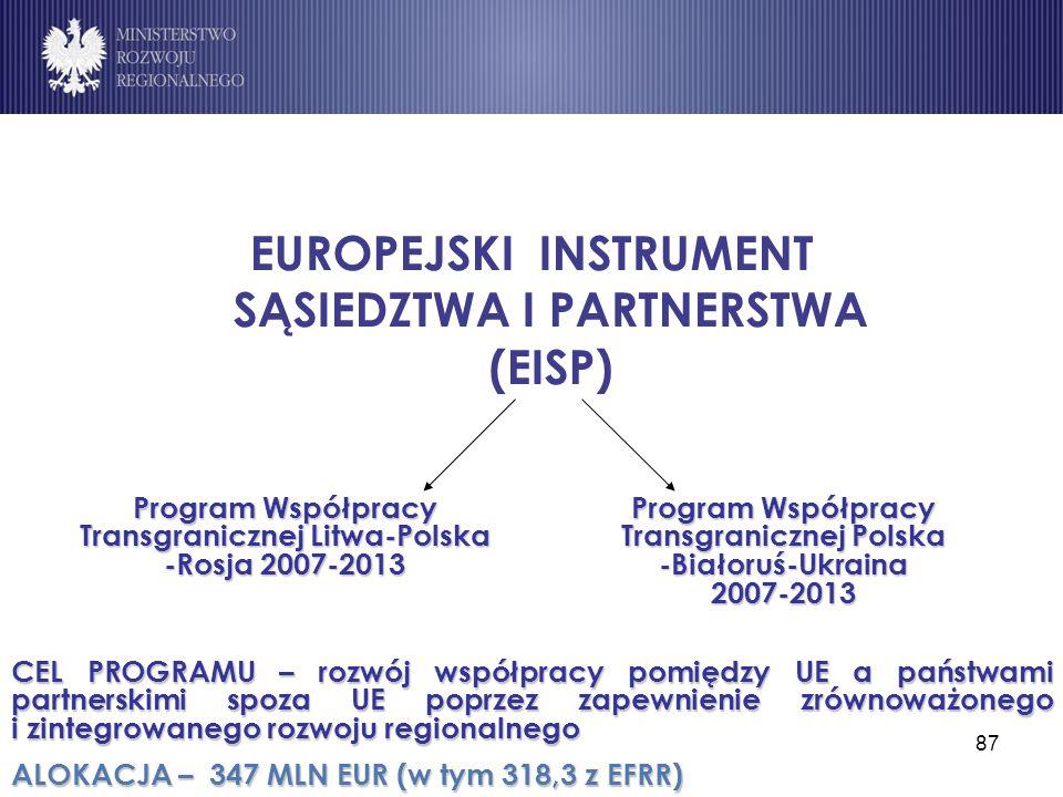 EUROPEJSKI INSTRUMENT SĄSIEDZTWA I PARTNERSTWA (EISP)