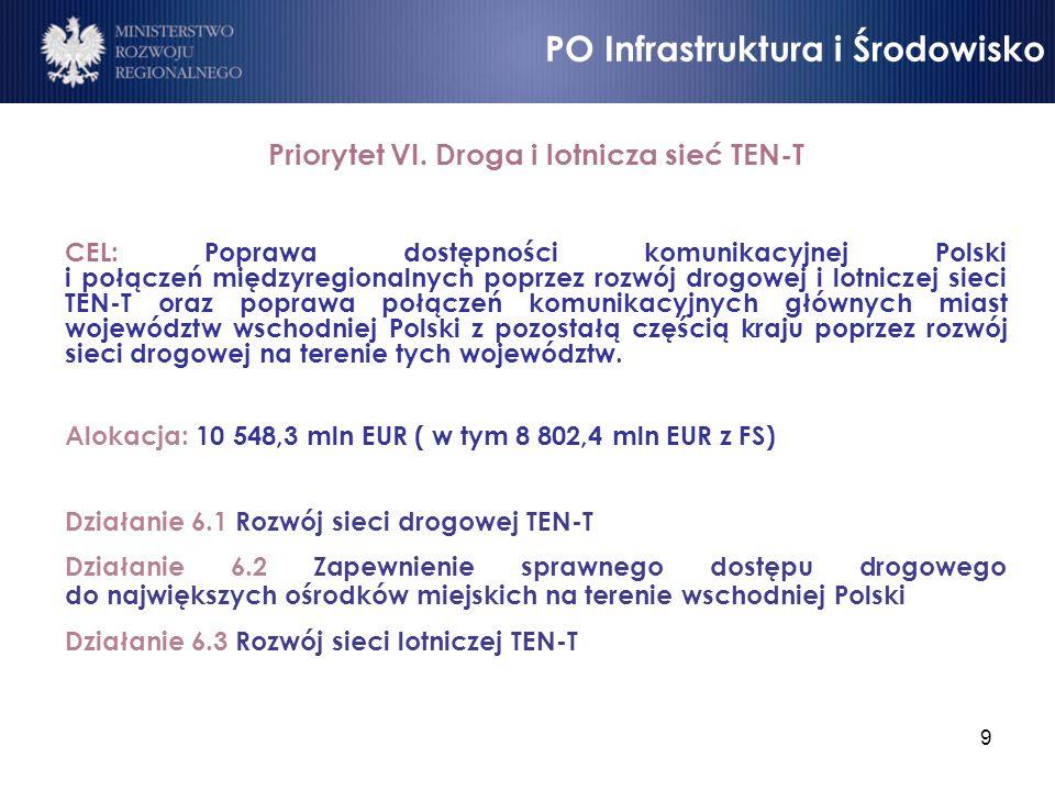 Priorytet VI. Droga i lotnicza sieć TEN-T