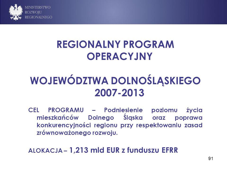 REGIONALNY PROGRAM OPERACYJNY WOJEWÓDZTWA DOLNOŚLĄSKIEGO 2007-2013
