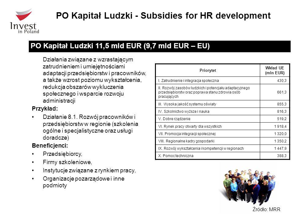 PO Kapitał Ludzki - Subsidies for HR development