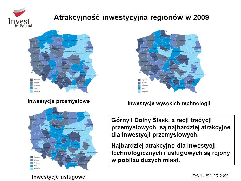 Atrakcyjność inwestycyjna regionów w 2009