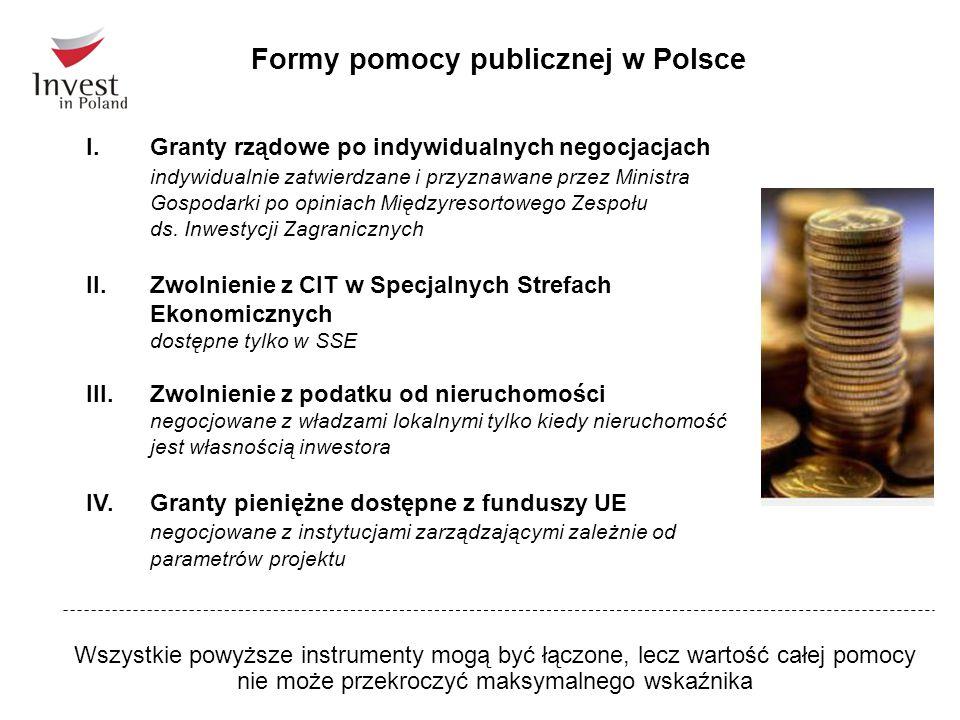 Formy pomocy publicznej w Polsce