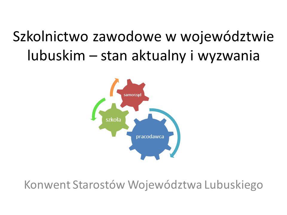 Konwent Starostów Województwa Lubuskiego