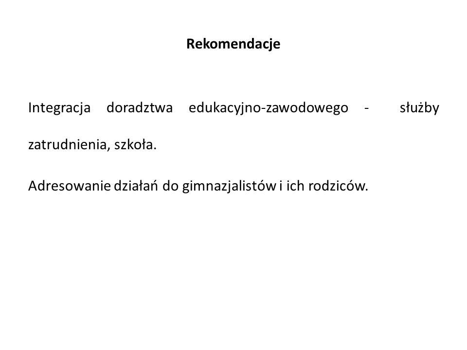 Rekomendacje Integracja doradztwa edukacyjno-zawodowego - służby zatrudnienia, szkoła.