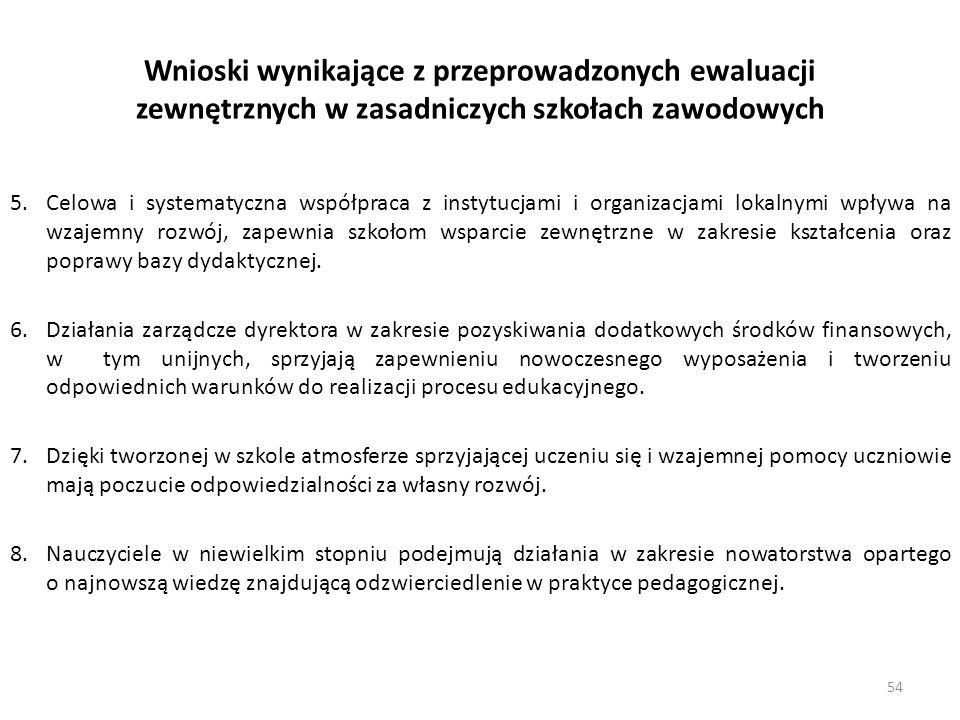 Wnioski wynikające z przeprowadzonych ewaluacji zewnętrznych w zasadniczych szkołach zawodowych