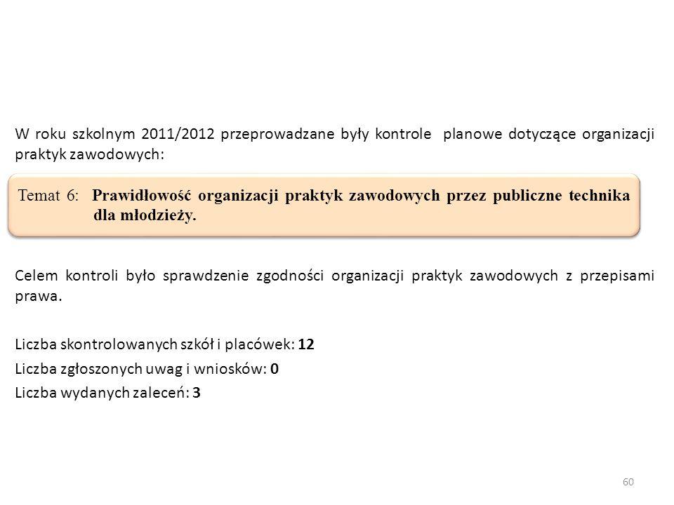 W roku szkolnym 2011/2012 przeprowadzane były kontrole planowe dotyczące organizacji praktyk zawodowych: