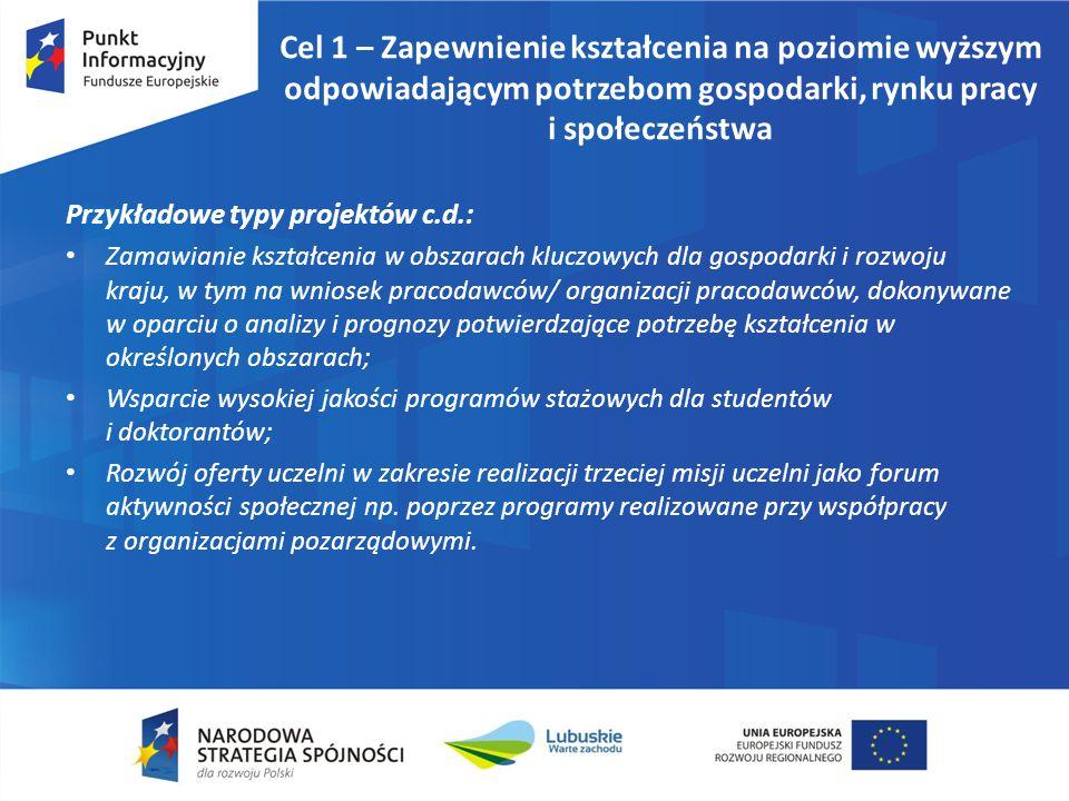 Cel 1 – Zapewnienie kształcenia na poziomie wyższym odpowiadającym potrzebom gospodarki, rynku pracy i społeczeństwa