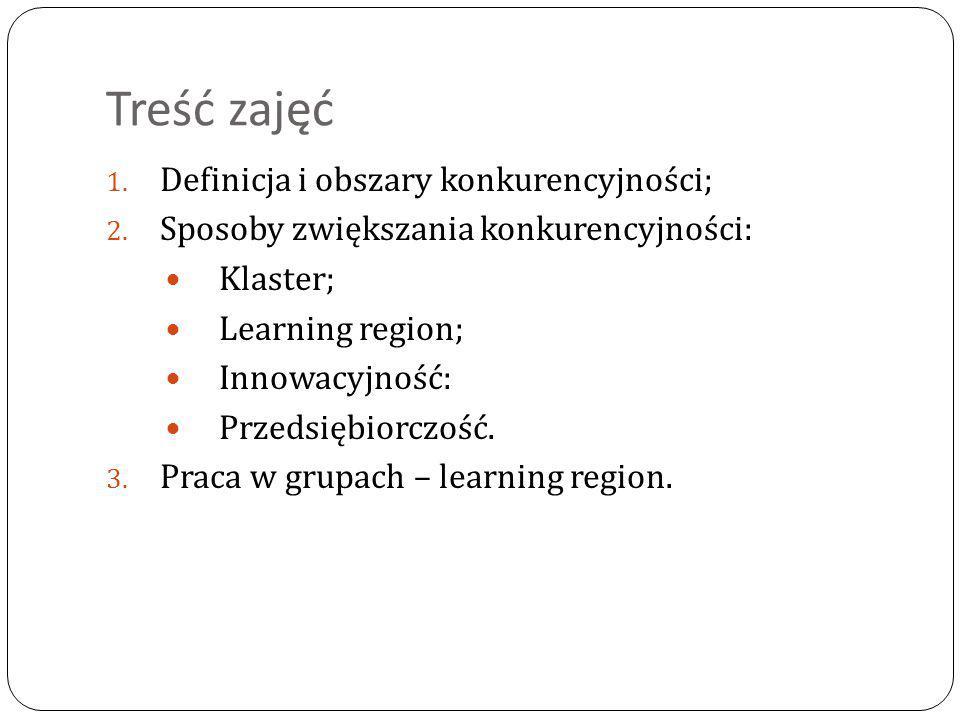 Treść zajęć Definicja i obszary konkurencyjności;