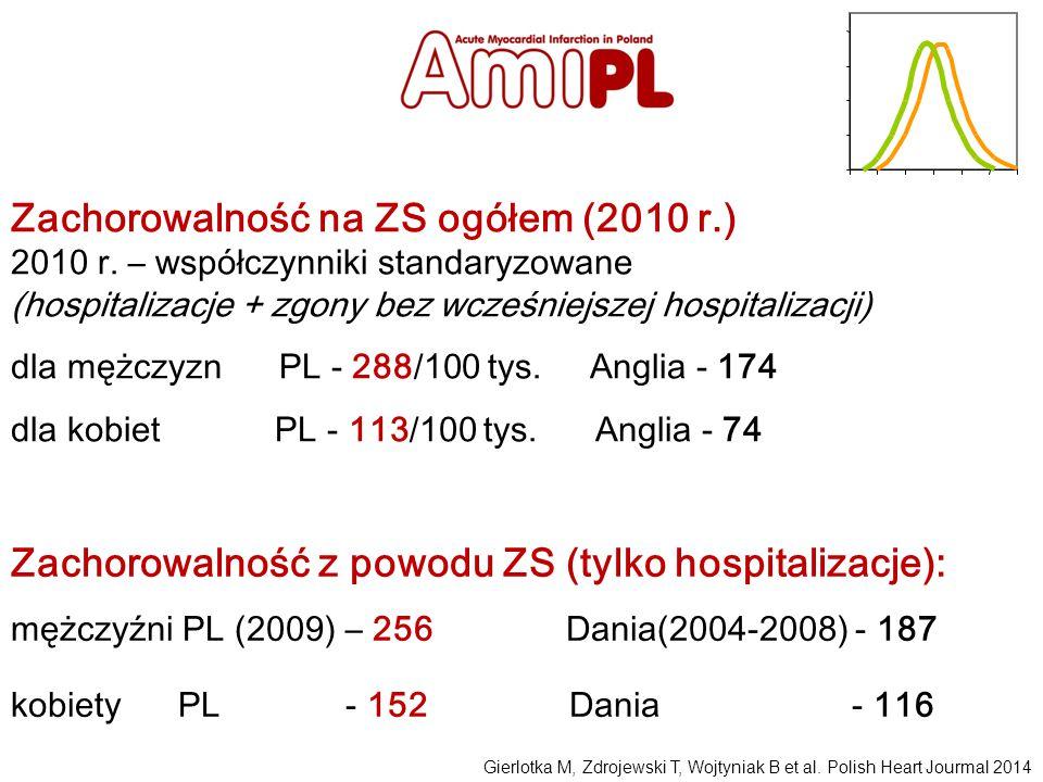Zachorowalność na ZS ogółem (2010 r.)