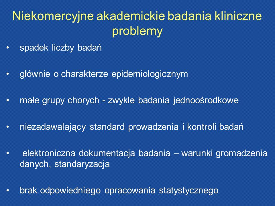 Niekomercyjne akademickie badania kliniczne problemy
