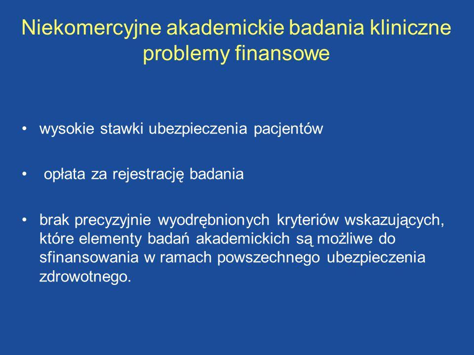 Niekomercyjne akademickie badania kliniczne problemy finansowe