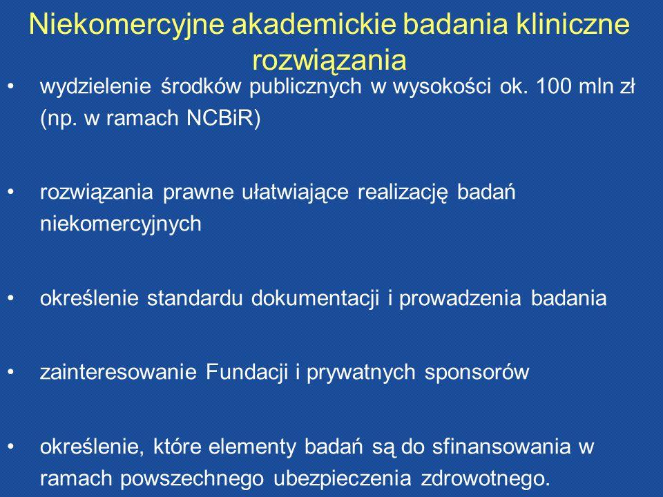 Niekomercyjne akademickie badania kliniczne rozwiązania
