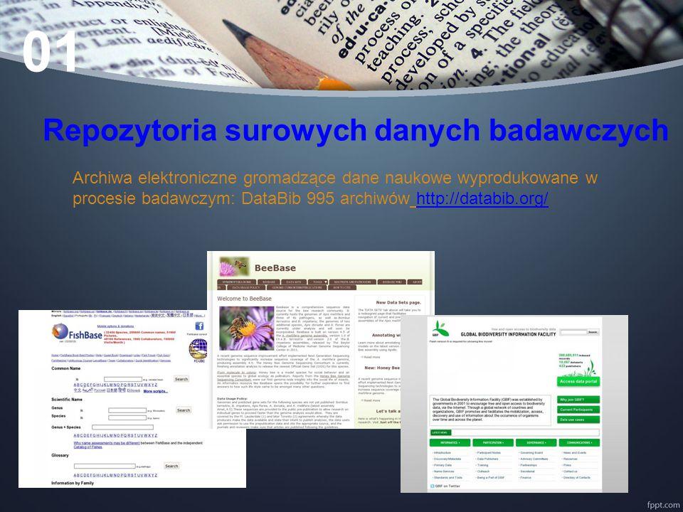 Repozytoria surowych danych badawczych