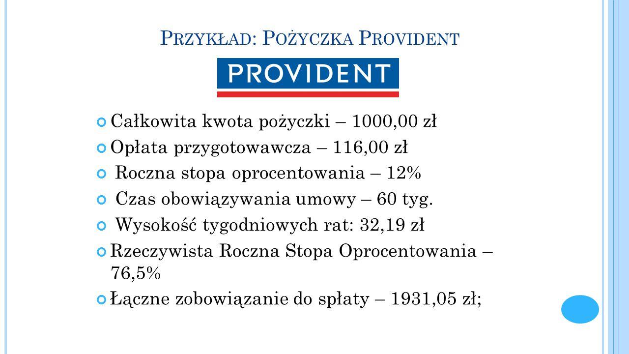 Przykład: Pożyczka Provident
